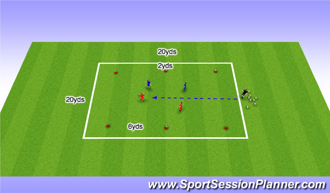 Football/Soccer Session Plan Drill (Colour): Stop & Start - Coerver