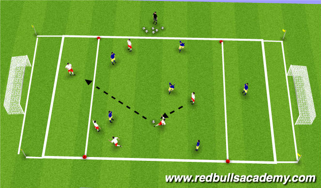 Football/Soccer Session Plan Drill (Colour): Double end zone