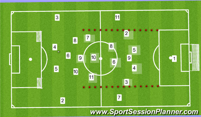 Football/Soccer Session Plan Drill (Colour): Pressing in middle third