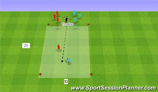 Football/Soccer Session Plan Drill (Colour): U8's 1V1