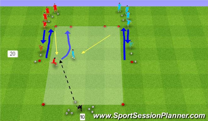 Football/Soccer Session Plan Drill (Colour): U8's 1V1 Progression