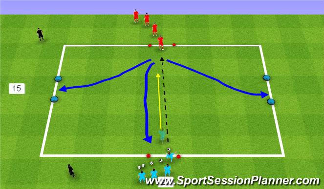 Football/Soccer Session Plan Drill (Colour): 1 v 1 progression