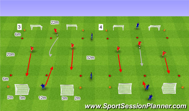 Football/Soccer Session Plan Drill (Colour): 3v1 w kształcie trójkąta.