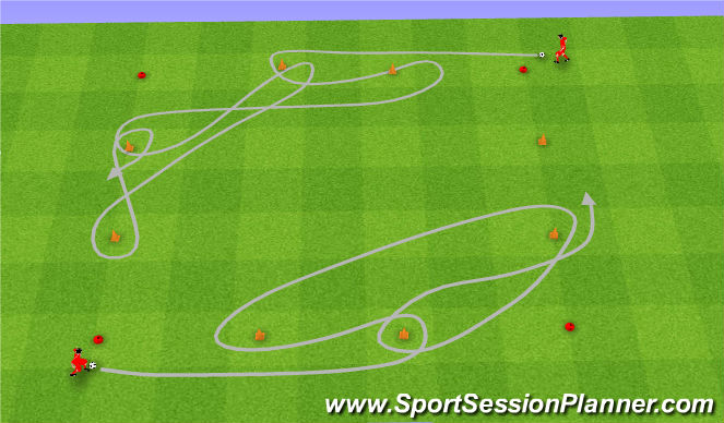 Football/Soccer Session Plan Drill (Colour): Ósemki.