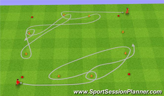 Football/Soccer Session Plan Drill (Colour): Ósemki.