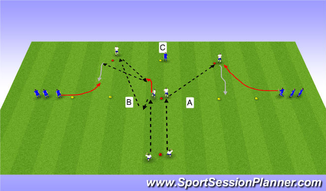 Football/Soccer Session Plan Drill (Colour): Y Passing with Pressing
