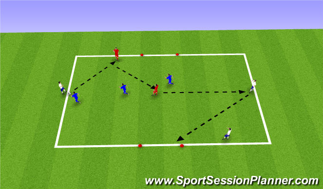 Football/Soccer Session Plan Drill (Colour): 3v3+2 Positional Rondo