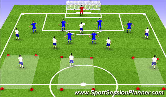Football/Soccer Session Plan Drill (Colour): 9v7 final third phase of play
