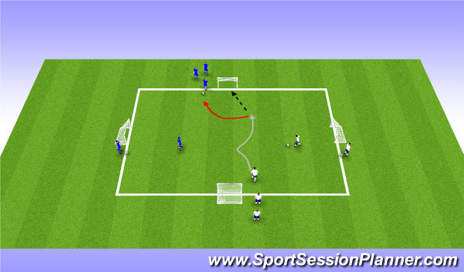 Football/Soccer Session Plan Drill (Colour): 1v1 transitions