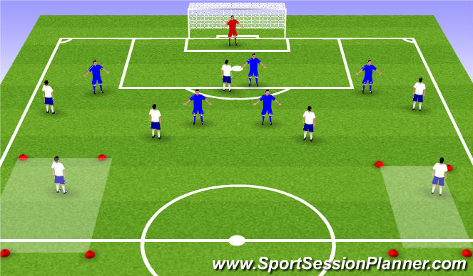 Football/Soccer Session Plan Drill (Colour): 7v6 final third phase of play