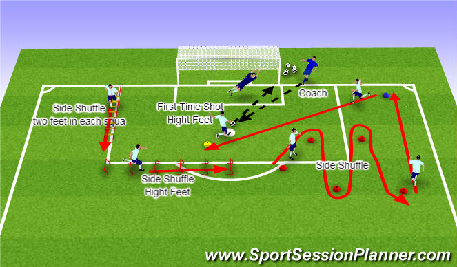 Football/Soccer Session Plan Drill (Colour): SAQ Shooting