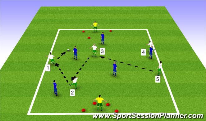 Football/Soccer Session Plan Drill (Colour): 5 vs. 5 + GK Targets