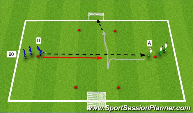 Football/Soccer Session Plan Drill (Colour): Turning Activity 2