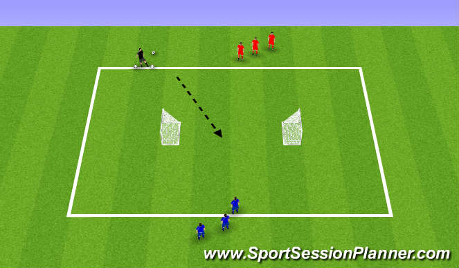 Football/Soccer Session Plan Drill (Colour): 1v1 to turn