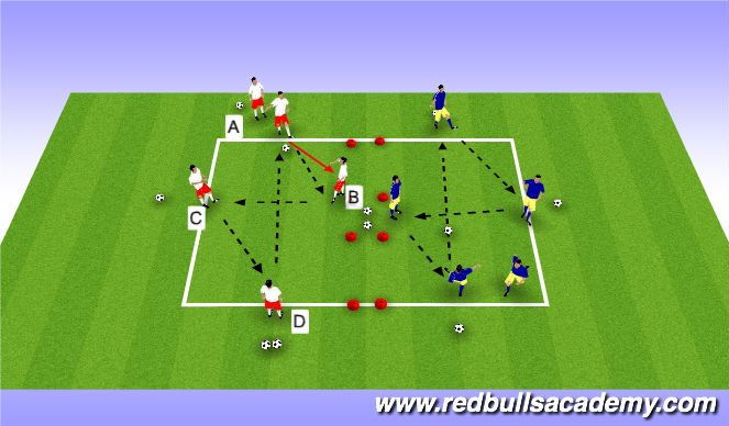 Football/Soccer Session Plan Drill (Colour): play simple(the way you facing)