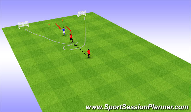 Football/Soccer Session Plan Drill (Colour): Centre Forward Play, Holding Up the Ball