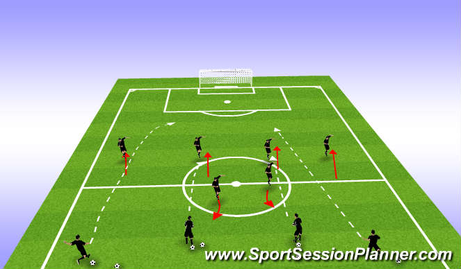 Football/Soccer Session Plan Drill (Colour): Clearances for defenders