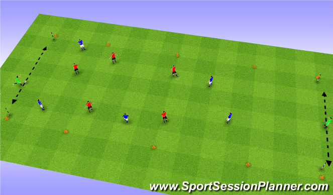 Football/Soccer Session Plan Drill (Colour): Two Way Possession Drill