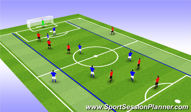 Football/Soccer Session Plan Drill (Colour): SSG - Wide Players Crossing
