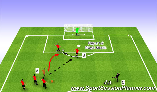 Football/Soccer Session Plan Drill (Colour): 1-2 Set Up & Shoot