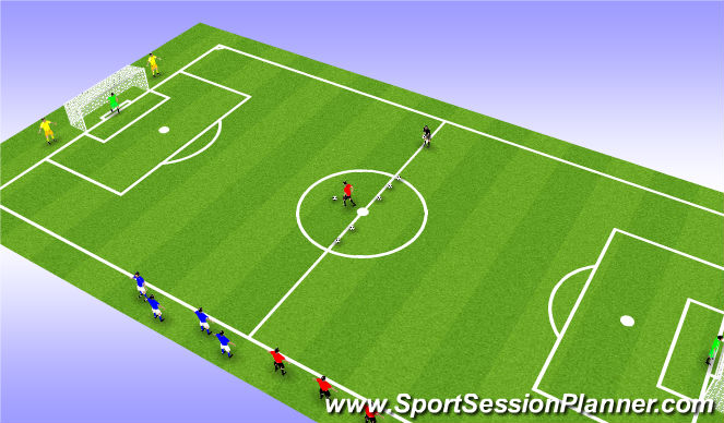 Football/Soccer Session Plan Drill (Colour): Points Decision
