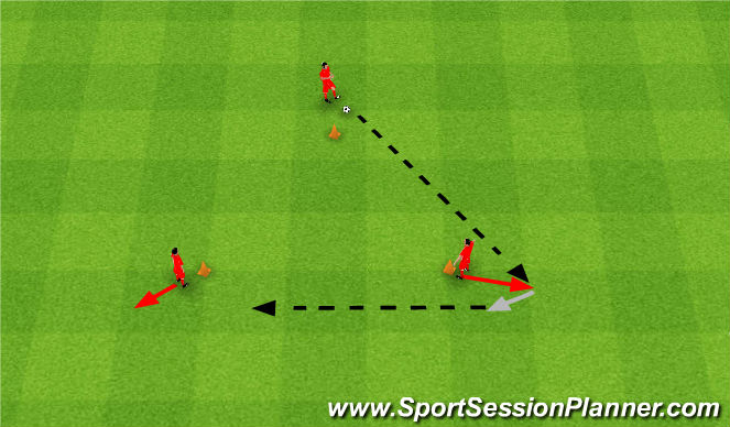 Football/Soccer Session Plan Drill (Colour): Passing in a triangle. Podania po trójkącie.