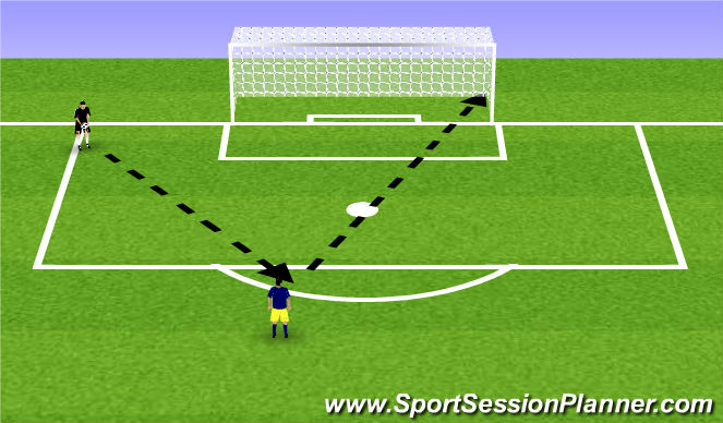 Football/Soccer Session Plan Drill (Colour): un opposed shooting