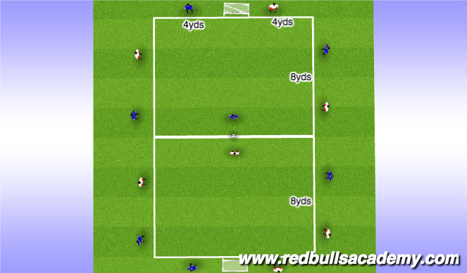 Football/Soccer Session Plan Drill (Colour): Mentality - Coerver