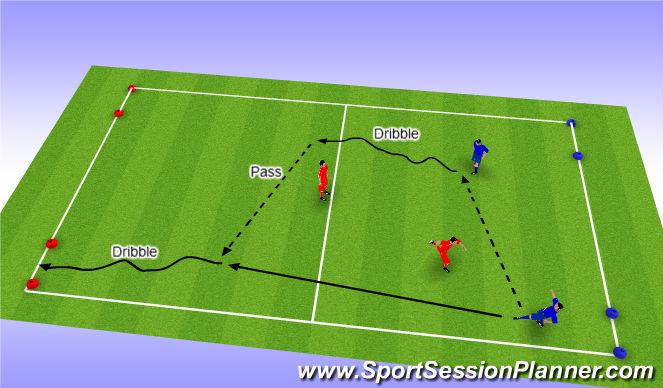 Football/Soccer Session Plan Drill (Colour): 2v2 Dribbling