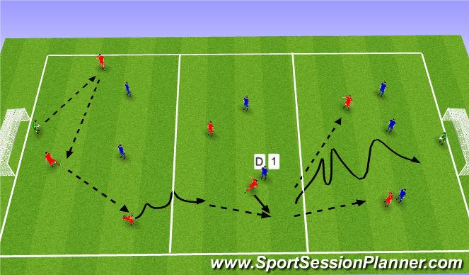 Football/Soccer Session Plan Drill (Colour): SSG - Dribble, Run or Pass