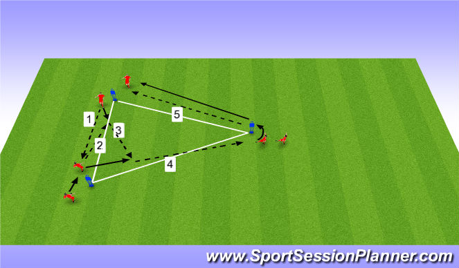 Football/Soccer Session Plan Drill (Colour): Passing Triangle