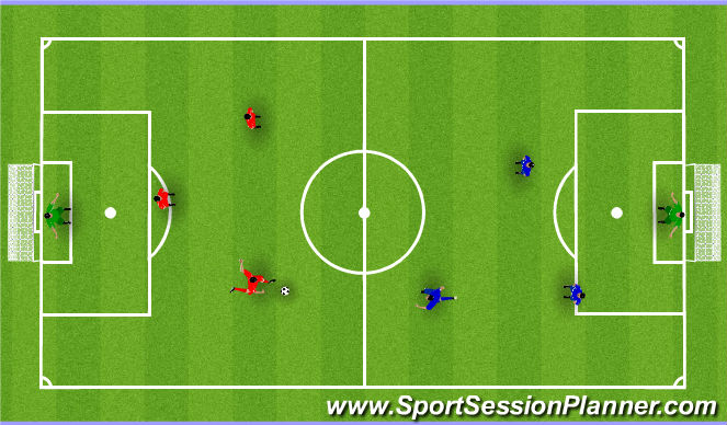 Football/Soccer Session Plan Drill (Colour): Blocking Shots - 4v4
