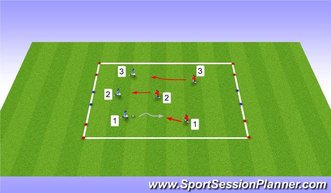 Football/Soccer Session Plan Drill (Colour): Juego Condicionado
