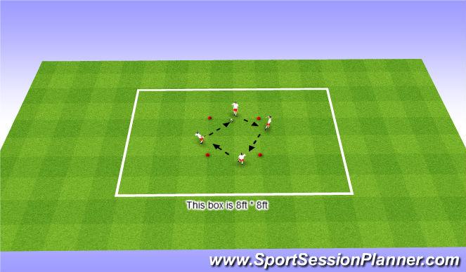 Football/Soccer Session Plan Drill (Colour): Cramlington basics