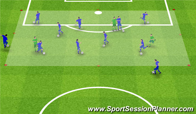 Football/Soccer Session Plan Drill (Colour): Small-Sided - Sharks and Minnows