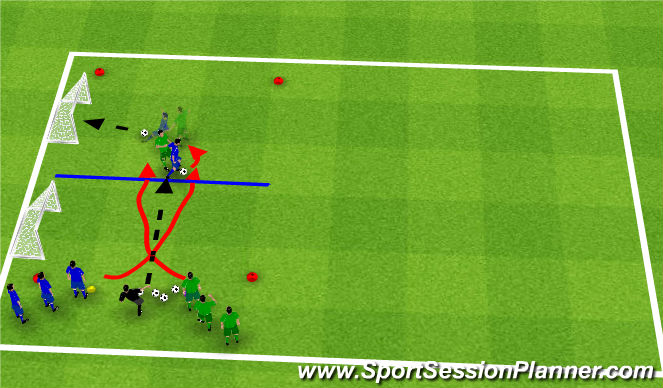 Football/Soccer Session Plan Drill (Colour): Expanded - 1v1 Shielding