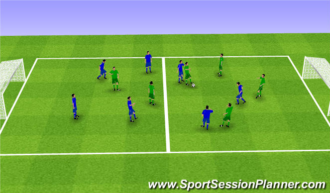 Football/Soccer Session Plan Drill (Colour): Scrimmage - 6v6