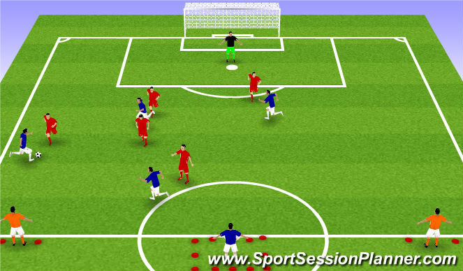 Football/Soccer Session Plan Drill (Colour): Phase Play (Back 3 and CM's defensively)
