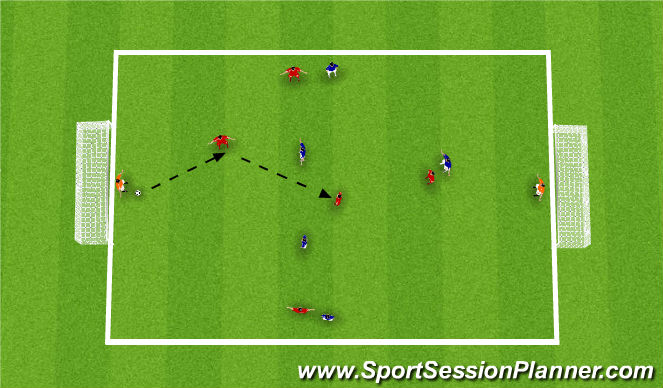 Football/Soccer Session Plan Drill (Colour): Regular Scrimmage