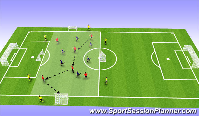 Football/Soccer Session Plan Drill (Colour): possesion Pressing