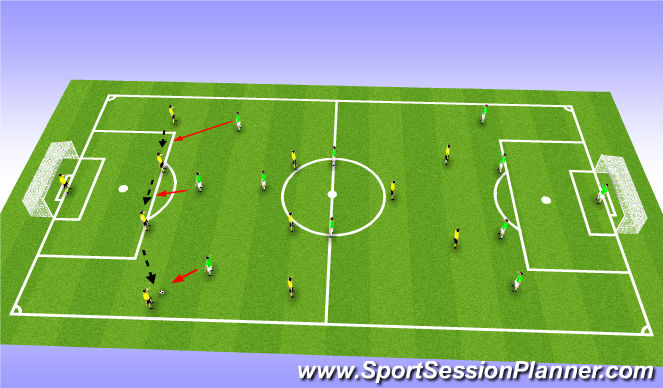 Football/Soccer Session Plan Drill (Colour): defend against a 4.3.3 in 11v11