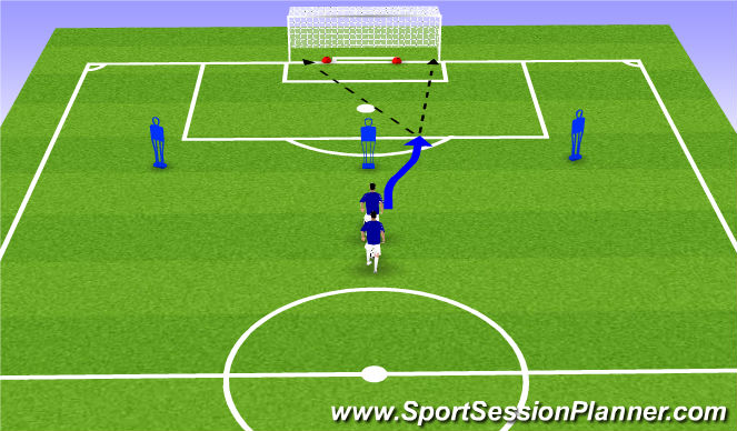 Football/Soccer Session Plan Drill (Colour): Finihsing in 1vs1 situations middle of goal