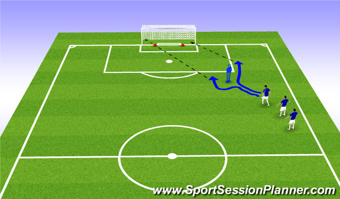 Football/Soccer Session Plan Drill (Colour): finishing in 1vs 1 situation right side of box