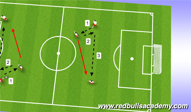 Football/Soccer Session Plan Drill (Colour): Crosses technical.