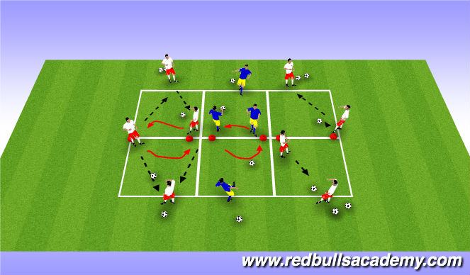 Football/Soccer Session Plan Drill (Colour): Passing/receiving technical.
