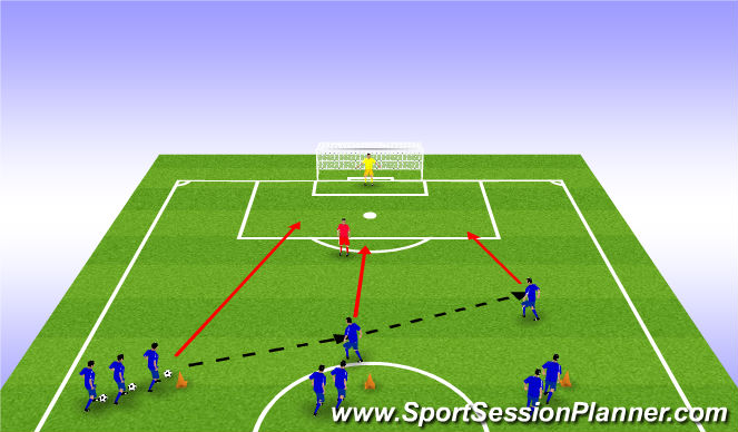 Football/Soccer Session Plan Drill (Colour): Three Player Attack - Opposed (10/15 mins)