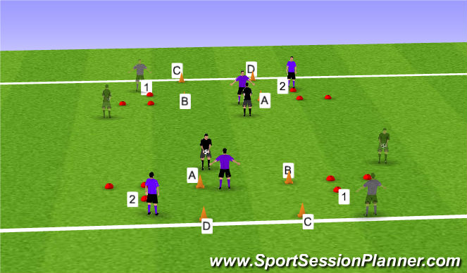 Football/Soccer Session Plan Drill (Colour): Footwork to Attack a Cross