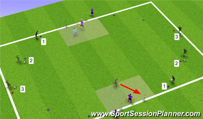 Football/Soccer Session Plan Drill (Colour): Starting Position from Different Positions