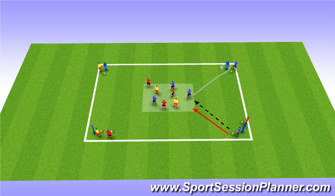 Football/Soccer Session Plan Drill (Colour): Drill - Forward Runs