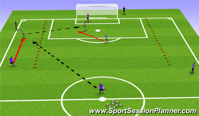 Football/Soccer Session Plan Drill (Colour): Claiming Crosses - Game Related Practise (GRP)